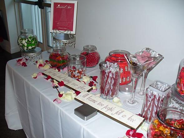 Candy Table Weddings Wedding Forums WeddingWire
